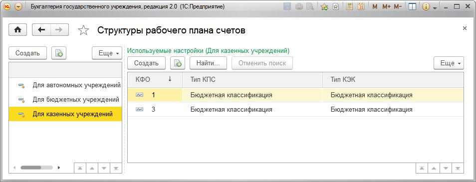 Настройка рабочего плана счетов в 1с бгу 8 ищу работу программист 1с 8.0