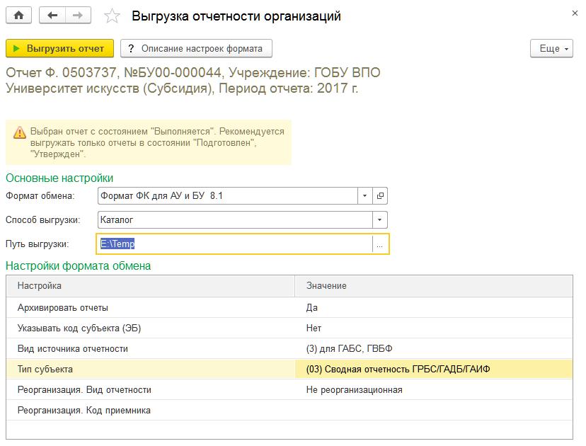 Электронное заполнение отчетности регистрация ип гражданин рф