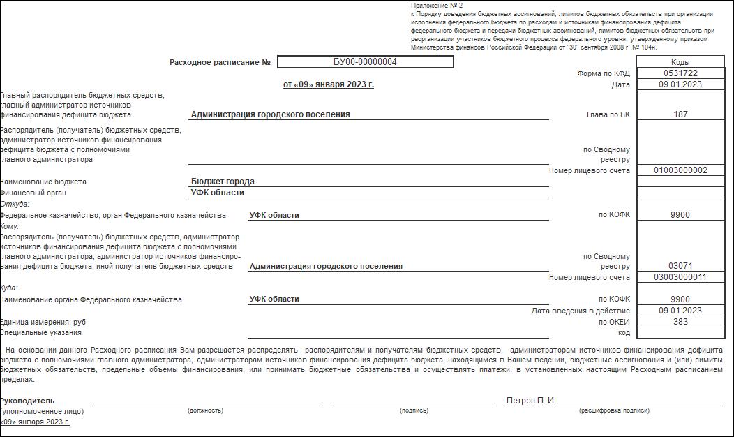 Грбс расшифровка в бухгалтерии стоимость бухгалтерского сопровождения санкт петербург