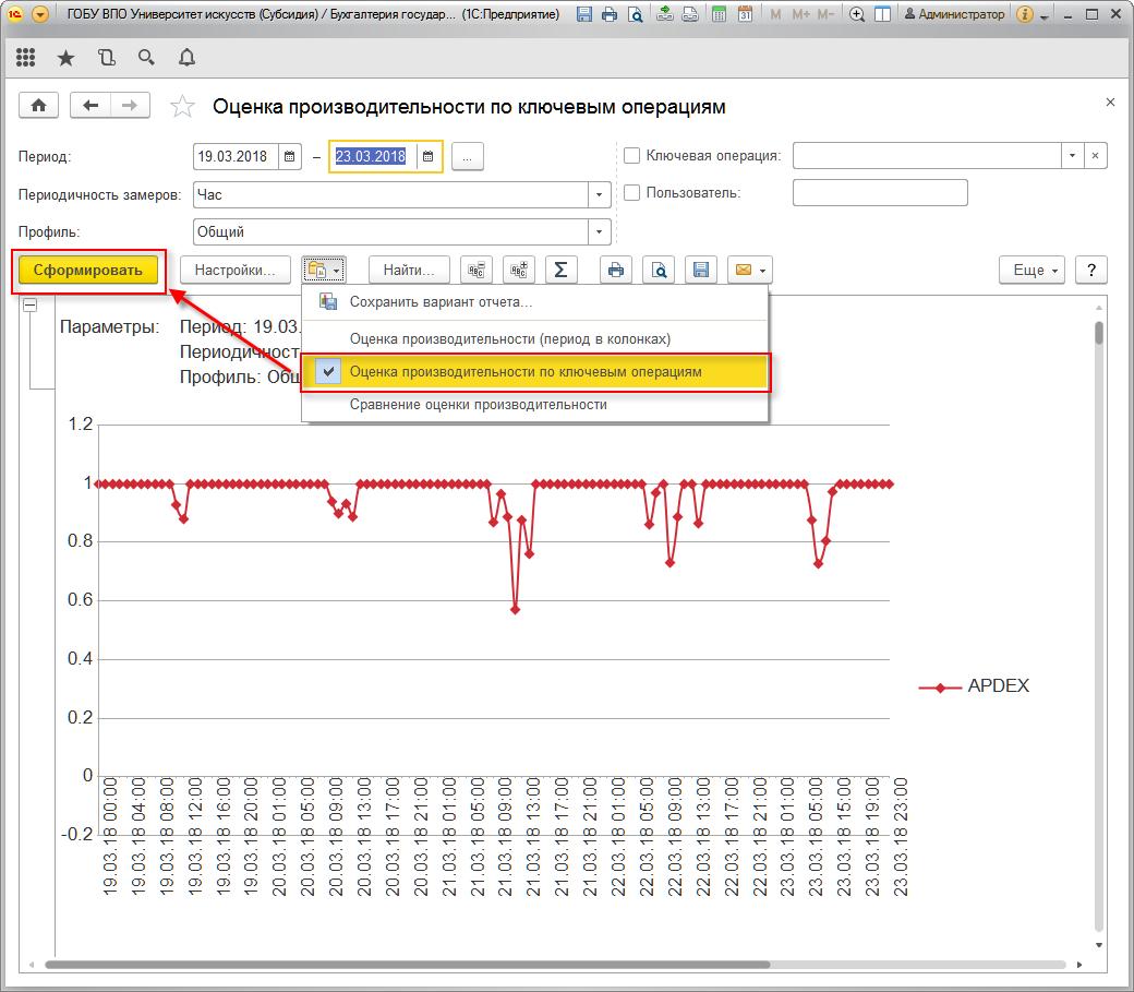 Сервисные функции программы 1с бухгалтерия 8 счета учета номенклатуры настройка 1с