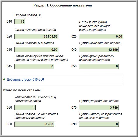 Кредитная карта русфинанс банк условия пользования