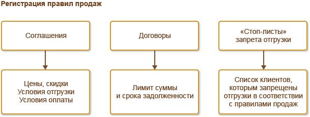 Райффайзенбанк перекредитование потребительского кредита калькулятор