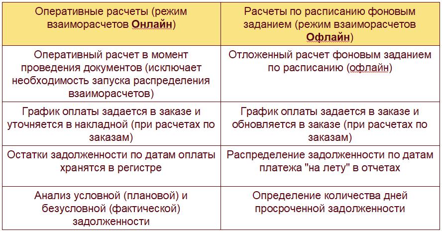 кредит для начинающих ип с нуля сбербанк калькулятор казахстан