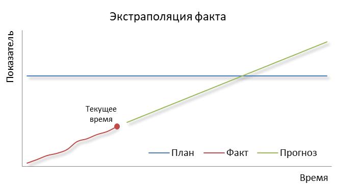расчетная величина стандартного риска по кредитам