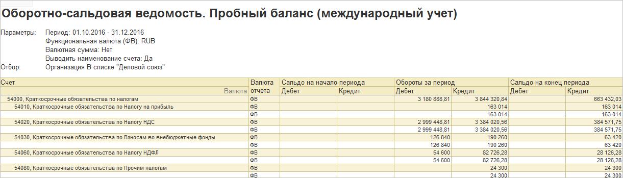 помощь кредит альфа банк