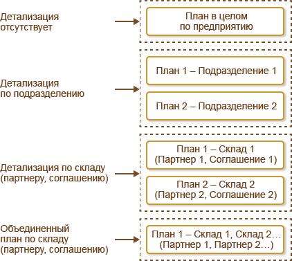 новомосковск программист 1с