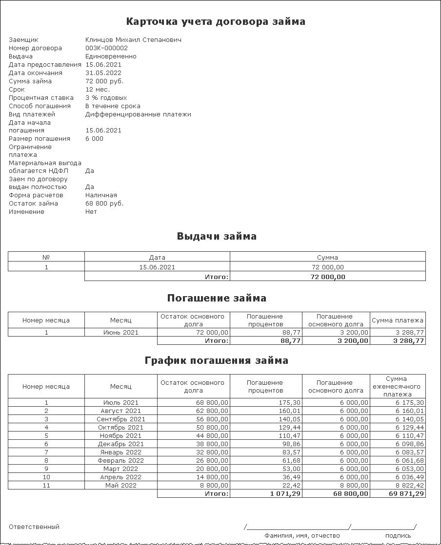 евразийский банк пенсионный кредит