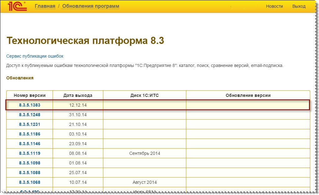 1С 8.3.5 ТЕХНОЛОГИЧЕСКАЯ ПЛАТФОРМА